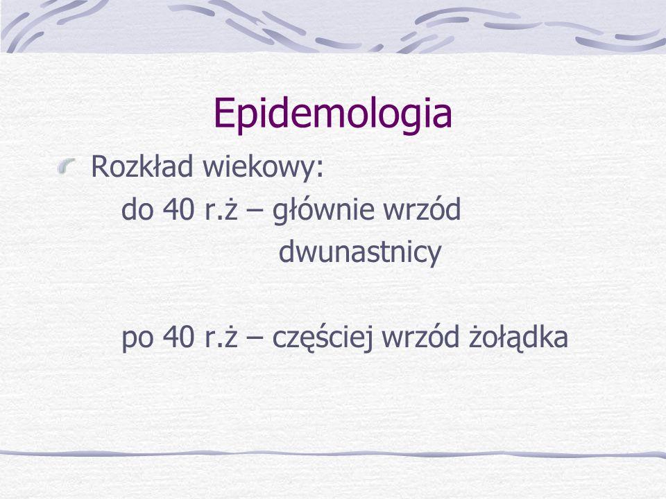 Epidemologia Rozkład wiekowy: do 40 r.ż – głównie wrzód dwunastnicy