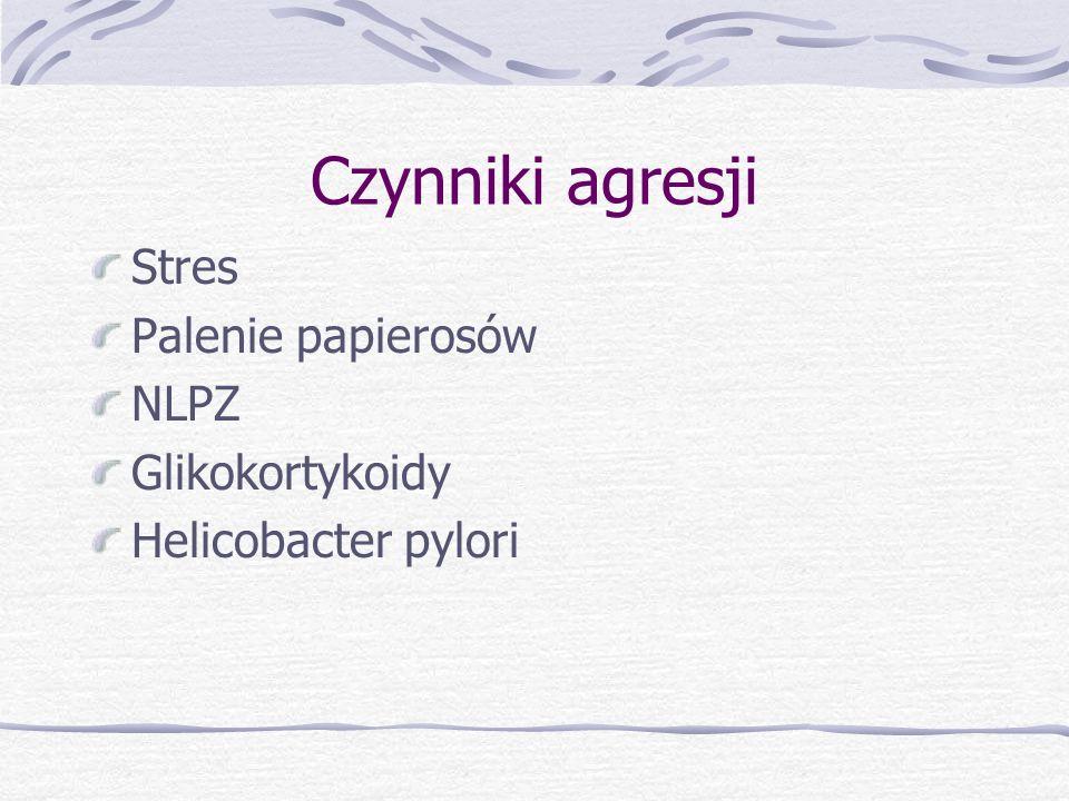Czynniki agresji Stres Palenie papierosów NLPZ Glikokortykoidy