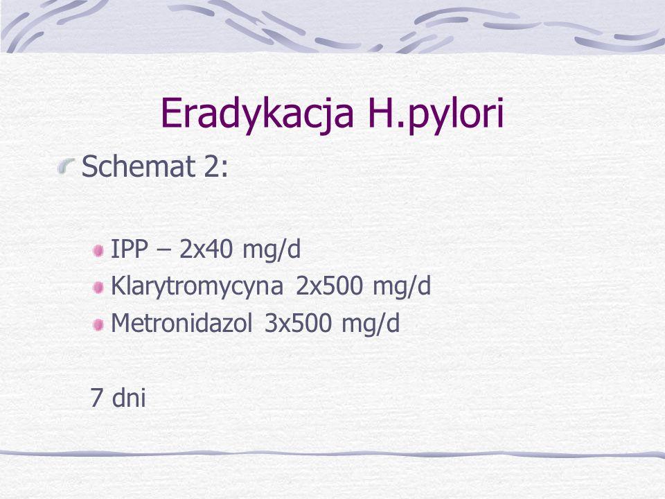 Eradykacja H.pylori Schemat 2: IPP – 2x40 mg/d