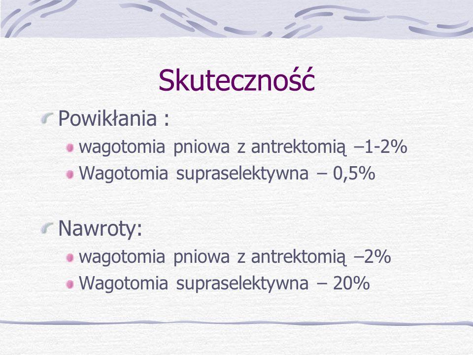 Skuteczność Powikłania : Nawroty: wagotomia pniowa z antrektomią –1-2%