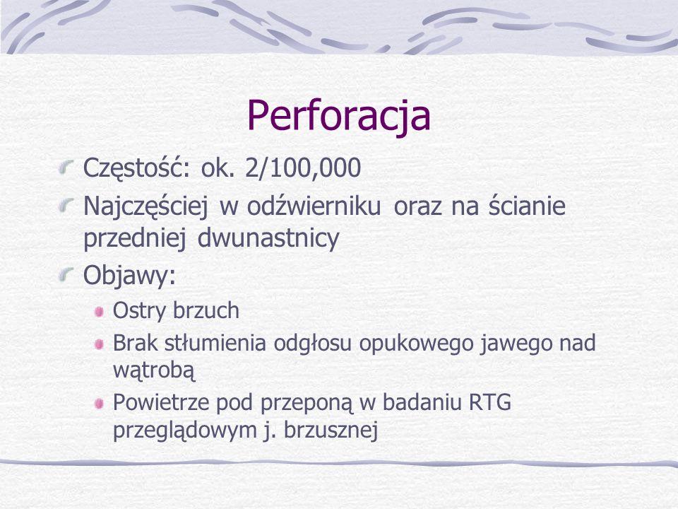 Perforacja Częstość: ok. 2/100,000