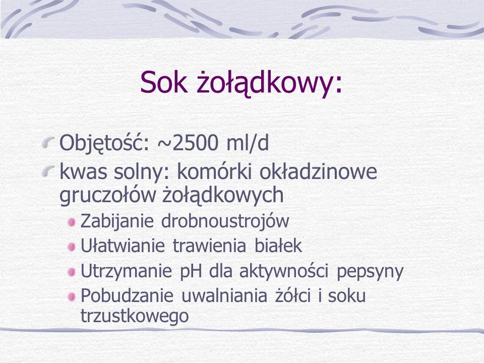 Sok żołądkowy: Objętość: ~2500 ml/d