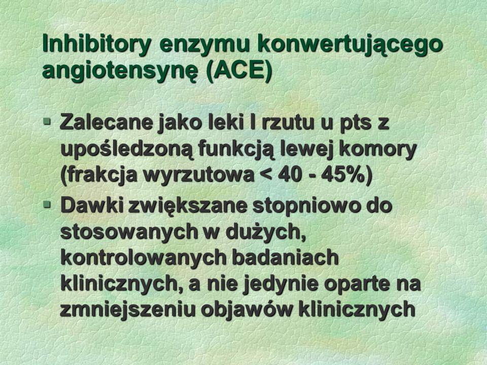 Inhibitory enzymu konwertującego angiotensynę (ACE)