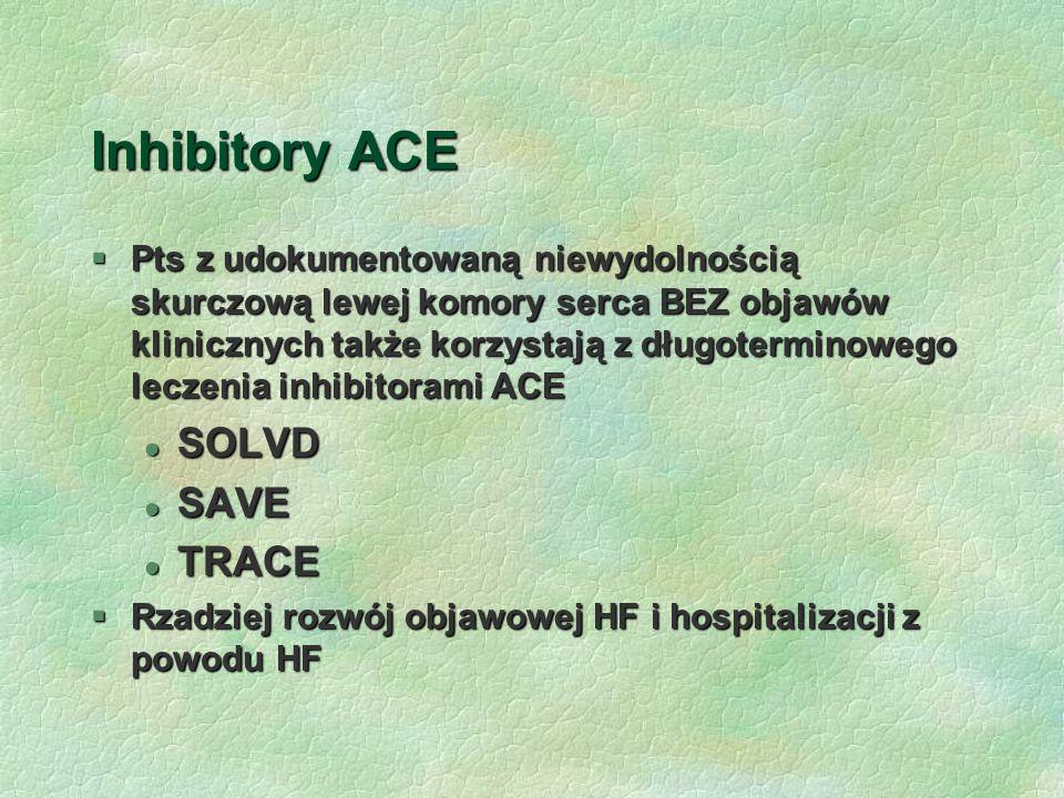 Inhibitory ACE SOLVD SAVE TRACE