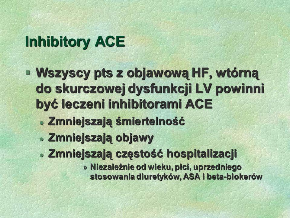 Inhibitory ACE Wszyscy pts z objawową HF, wtórną do skurczowej dysfunkcji LV powinni być leczeni inhibitorami ACE.