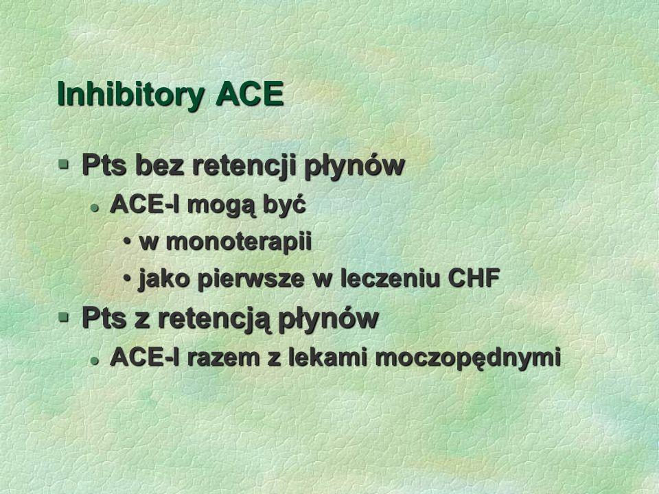 Inhibitory ACE Pts bez retencji płynów Pts z retencją płynów