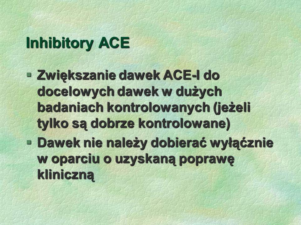 Inhibitory ACE Zwiększanie dawek ACE-I do docelowych dawek w dużych badaniach kontrolowanych (jeżeli tylko są dobrze kontrolowane)
