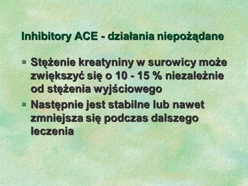 Inhibitory ACE - działania niepożądane