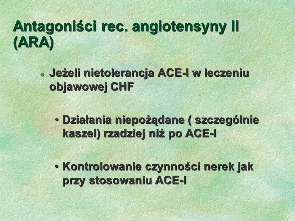 Antagoniści rec. angiotensyny II (ARA)