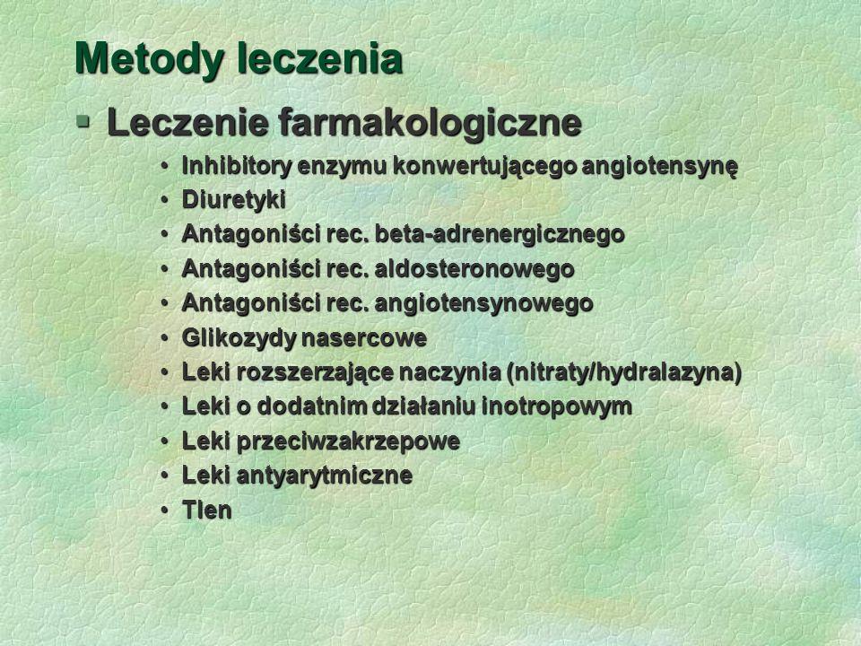 Metody leczenia Leczenie farmakologiczne