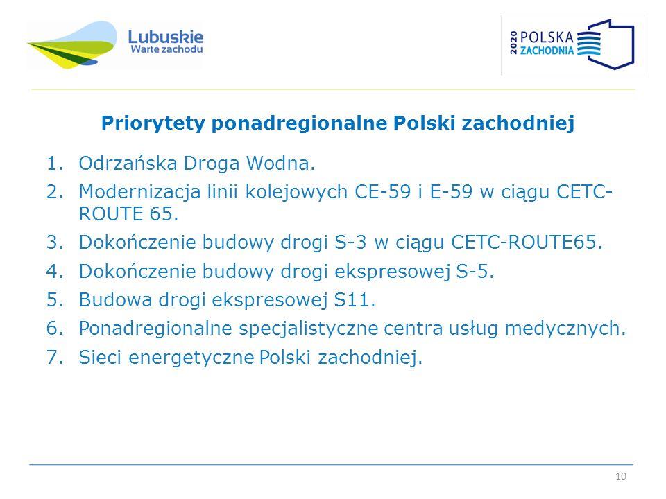 Priorytety ponadregionalne Polski zachodniej