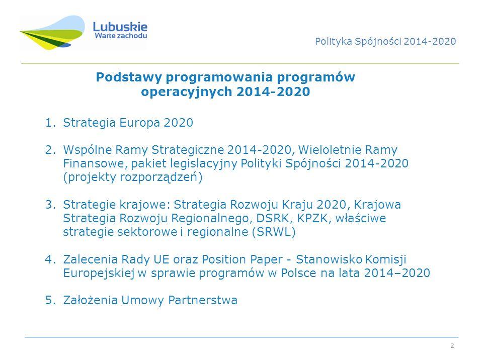 Podstawy programowania programów operacyjnych 2014-2020