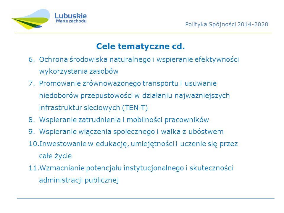 Polityka Spójności 2014-2020 Cele tematyczne cd. Ochrona środowiska naturalnego i wspieranie efektywności wykorzystania zasobów.