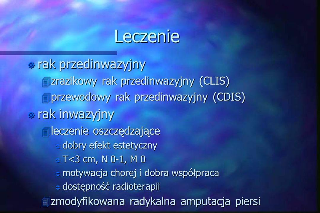 Leczenie rak przedinwazyjny rak inwazyjny
