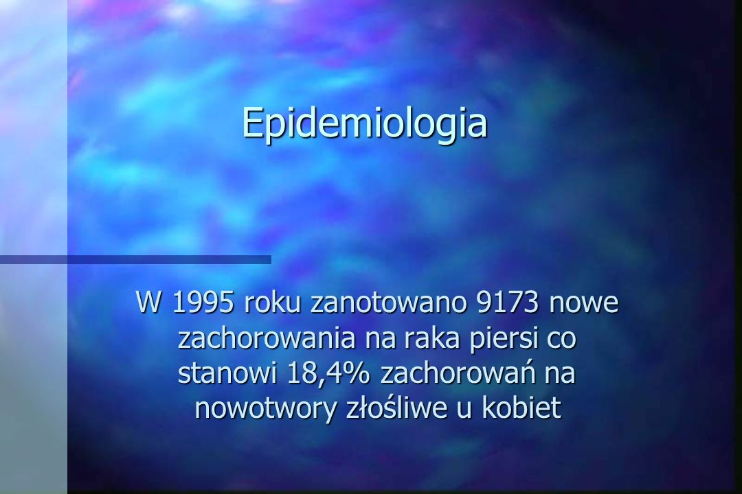 Epidemiologia W 1995 roku zanotowano 9173 nowe zachorowania na raka piersi co stanowi 18,4% zachorowań na nowotwory złośliwe u kobiet.