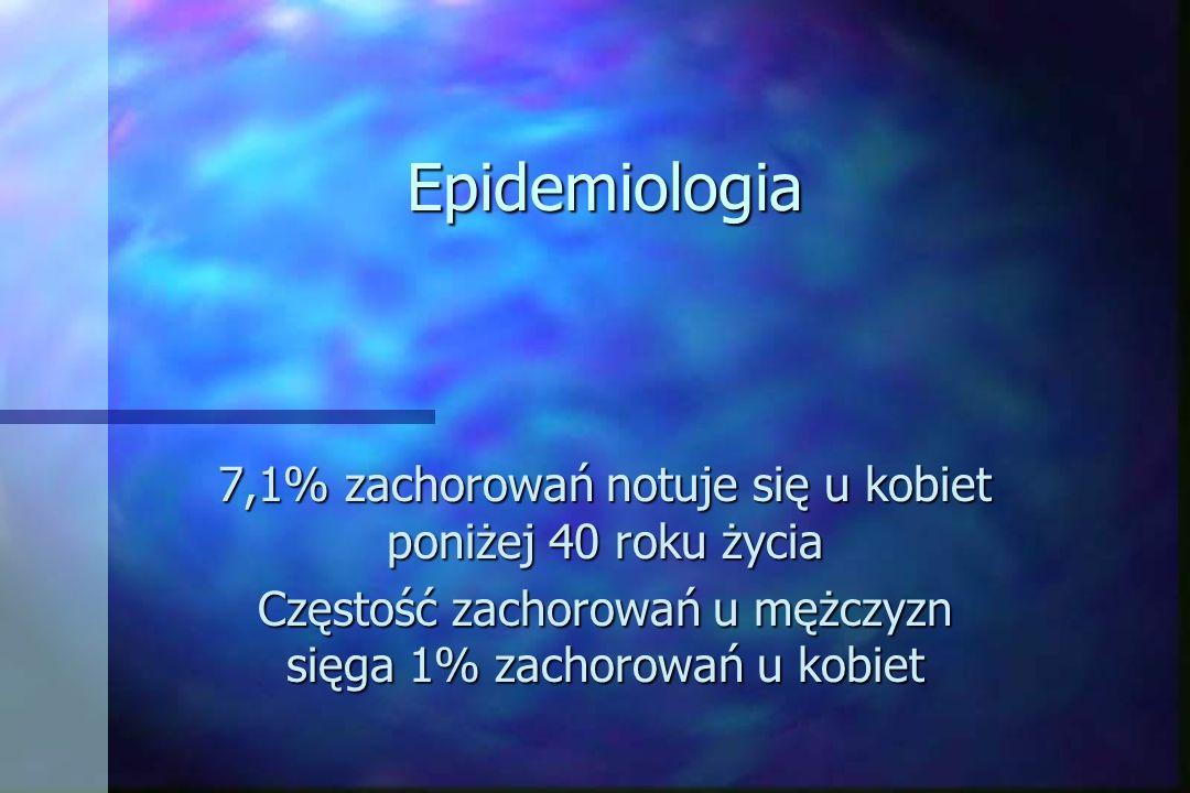 Epidemiologia 7,1% zachorowań notuje się u kobiet poniżej 40 roku życia.