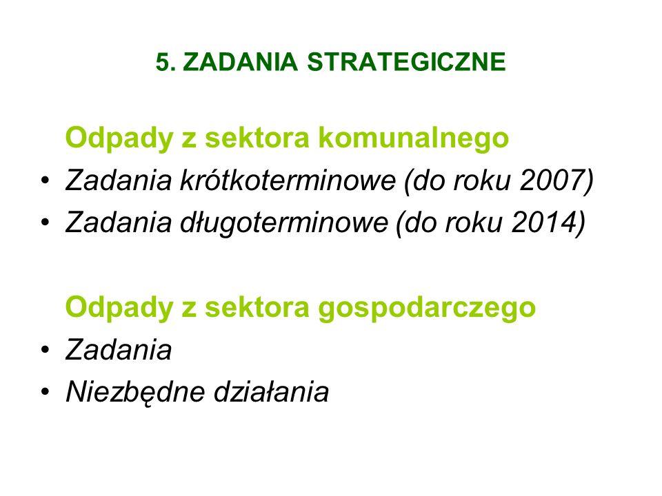 Odpady z sektora komunalnego Zadania krótkoterminowe (do roku 2007)