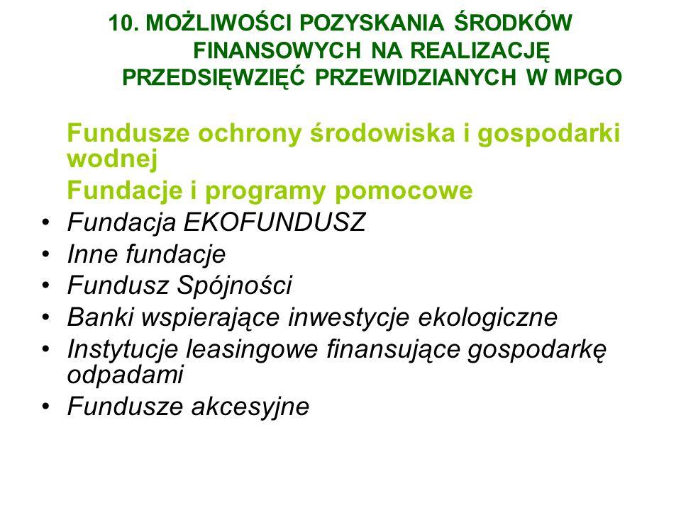 Fundusze ochrony środowiska i gospodarki wodnej