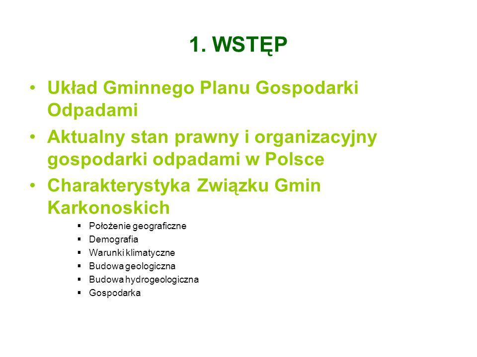 1. WSTĘP Układ Gminnego Planu Gospodarki Odpadami