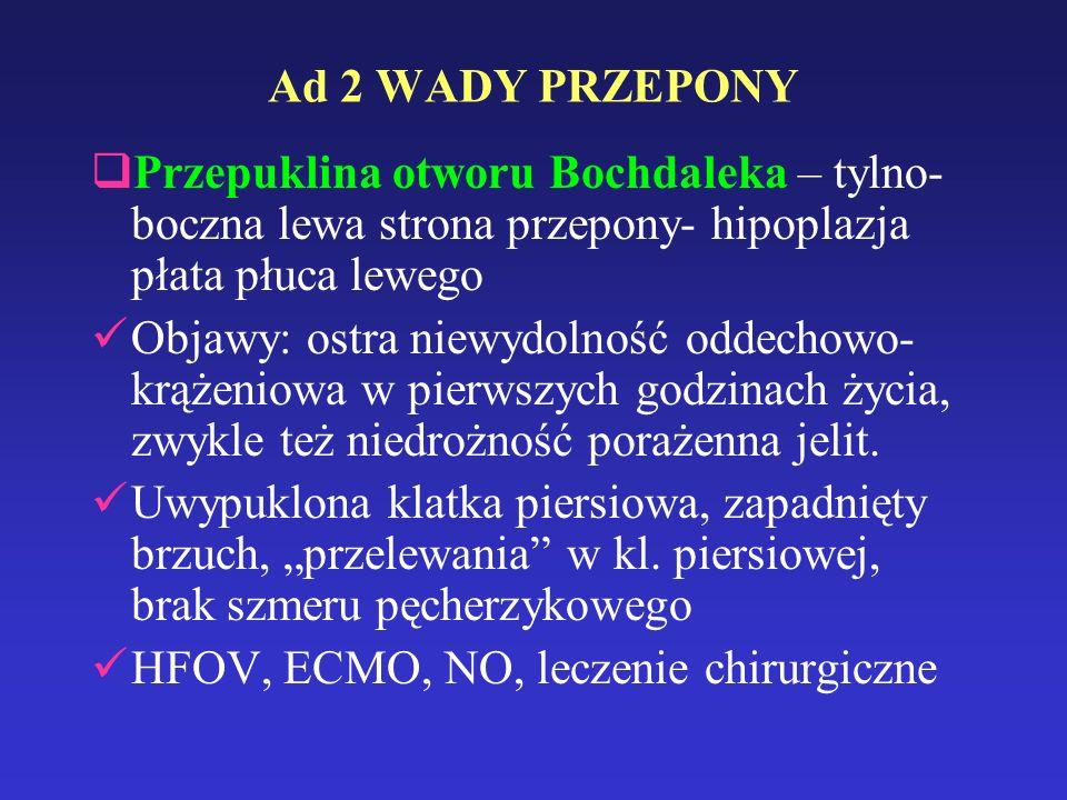 Ad 2 WADY PRZEPONY Przepuklina otworu Bochdaleka – tylno-boczna lewa strona przepony- hipoplazja płata płuca lewego.