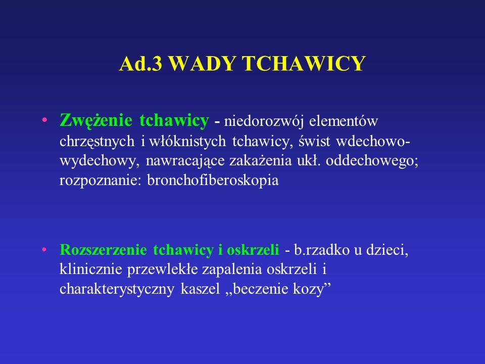 Ad.3 WADY TCHAWICY