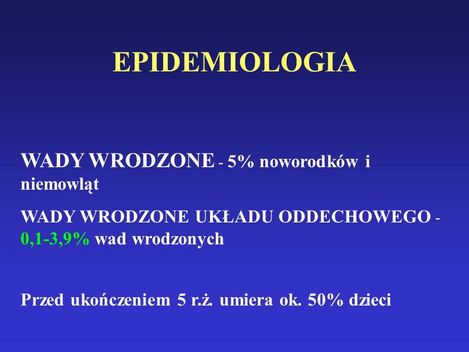 EPIDEMIOLOGIA WADY WRODZONE - 5% noworodków i niemowląt