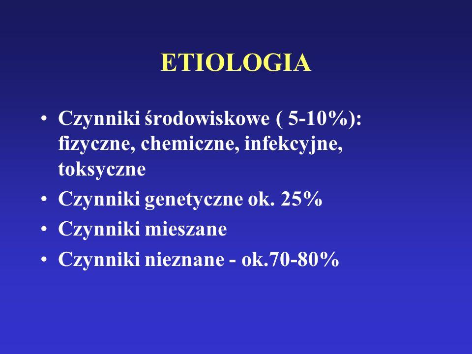 ETIOLOGIA Czynniki środowiskowe ( 5-10%): fizyczne, chemiczne, infekcyjne, toksyczne. Czynniki genetyczne ok. 25%