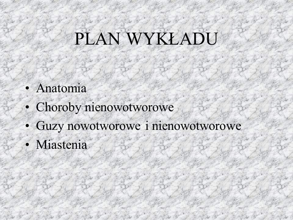 PLAN WYKŁADU Anatomia Choroby nienowotworowe