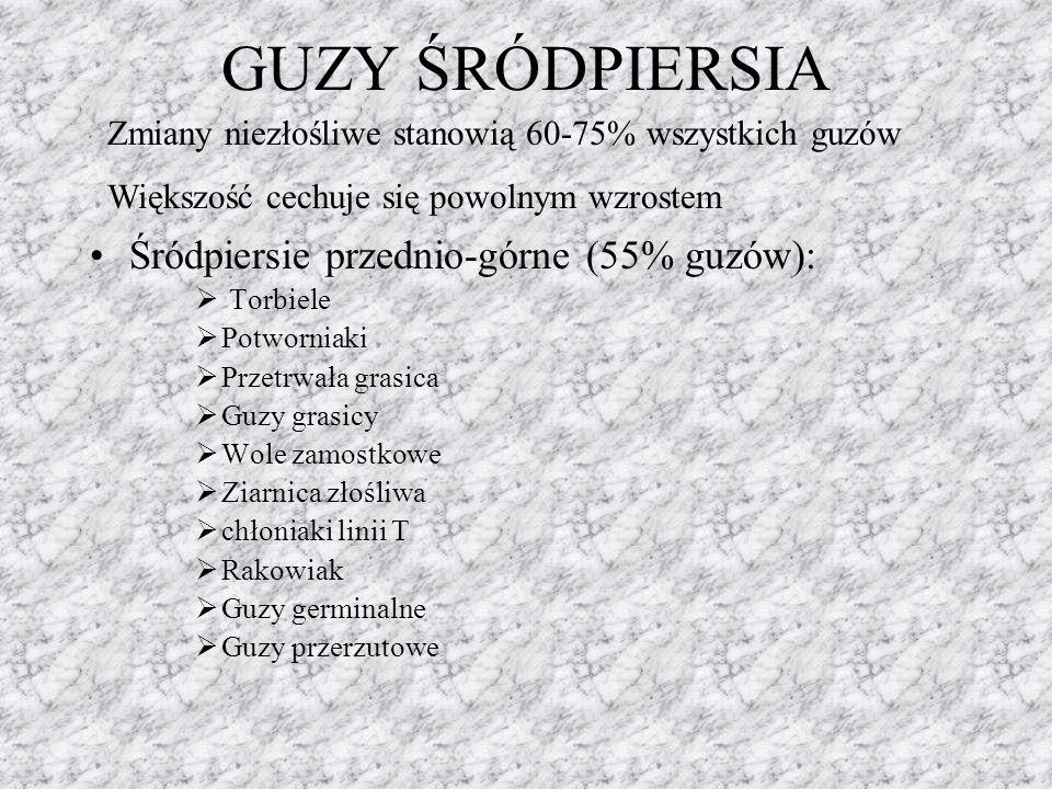 GUZY ŚRÓDPIERSIA Śródpiersie przednio-górne (55% guzów):