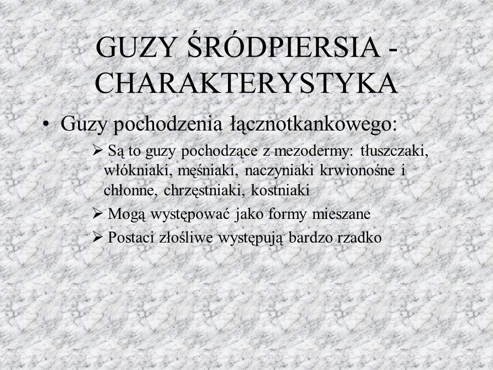 GUZY ŚRÓDPIERSIA - CHARAKTERYSTYKA