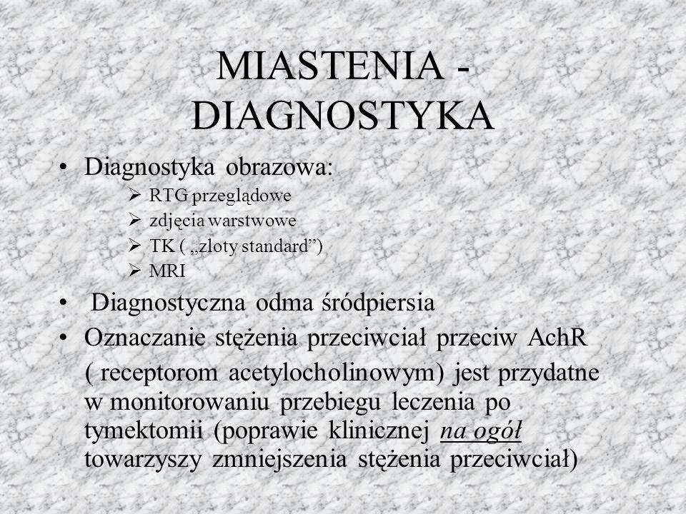 MIASTENIA - DIAGNOSTYKA