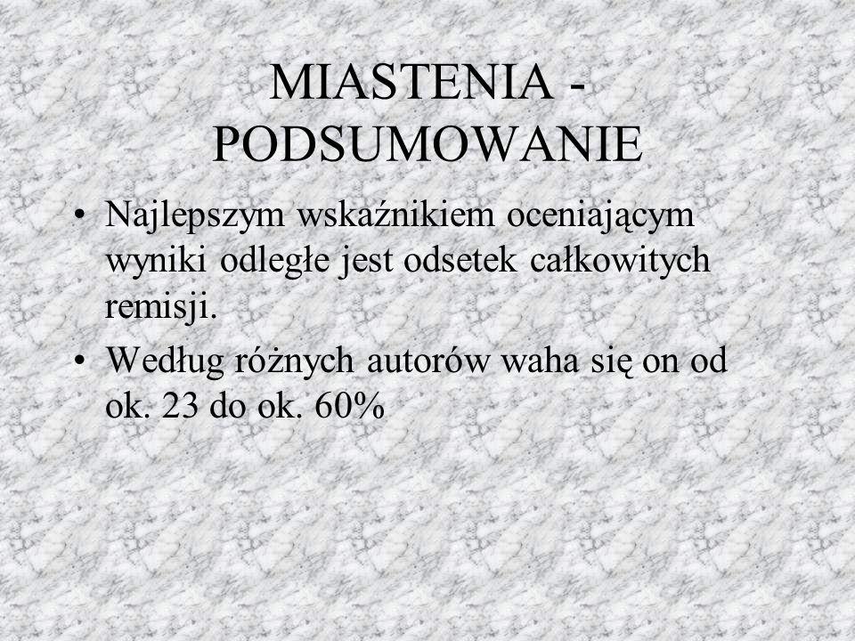 MIASTENIA - PODSUMOWANIE