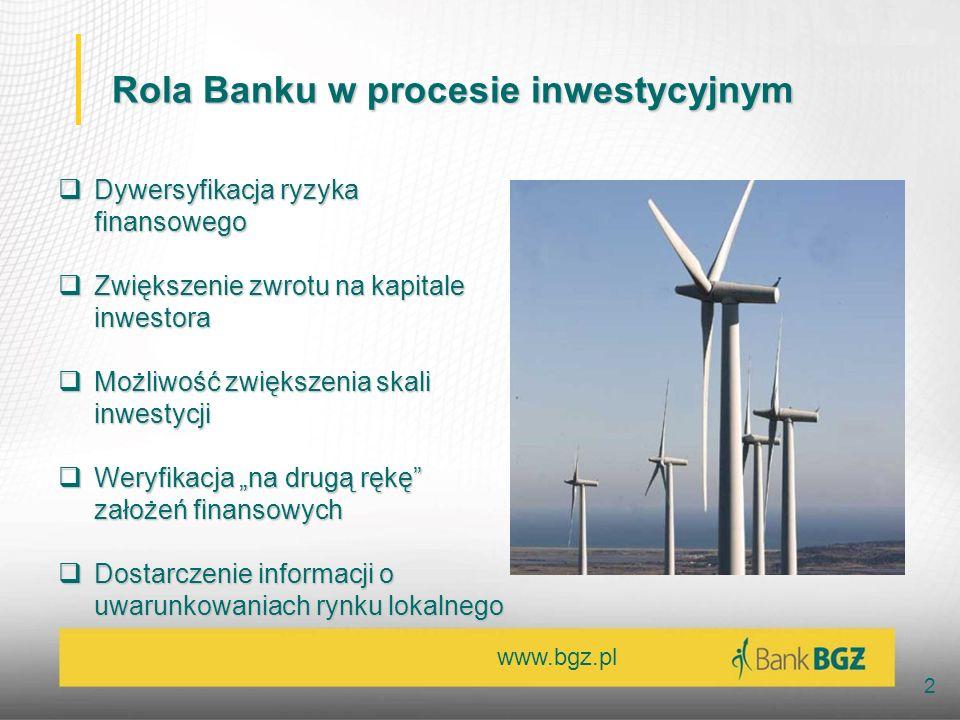 Rola Banku w procesie inwestycyjnym