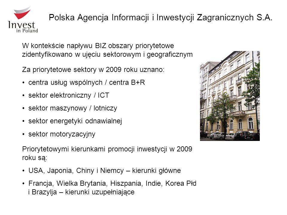 Polska Agencja Informacji i Inwestycji Zagranicznych S.A.