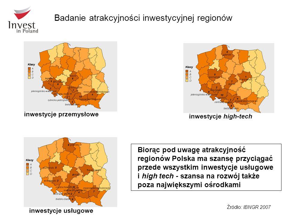 Badanie atrakcyjności inwestycyjnej regionów