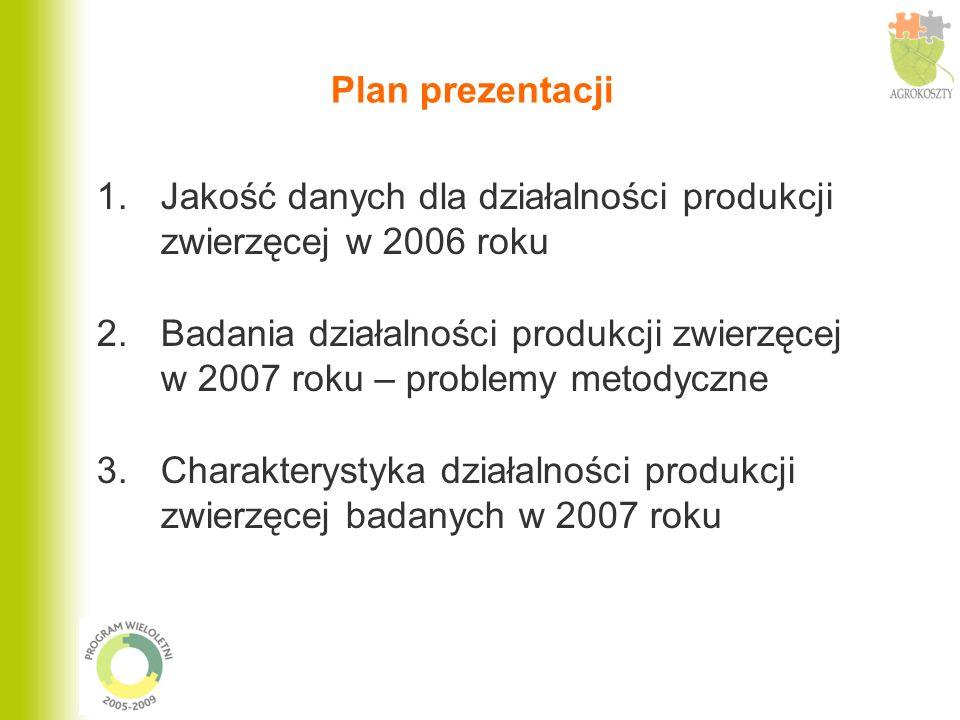 Plan prezentacji Jakość danych dla działalności produkcji zwierzęcej w 2006 roku.
