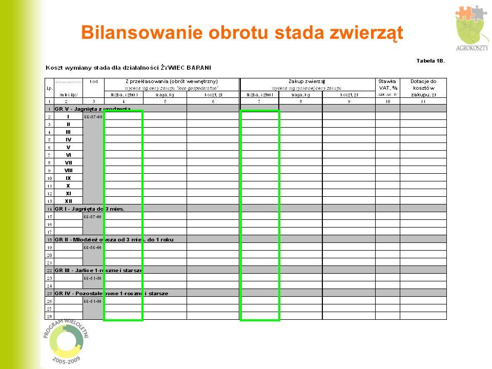 Bilansowanie obrotu stada zwierząt