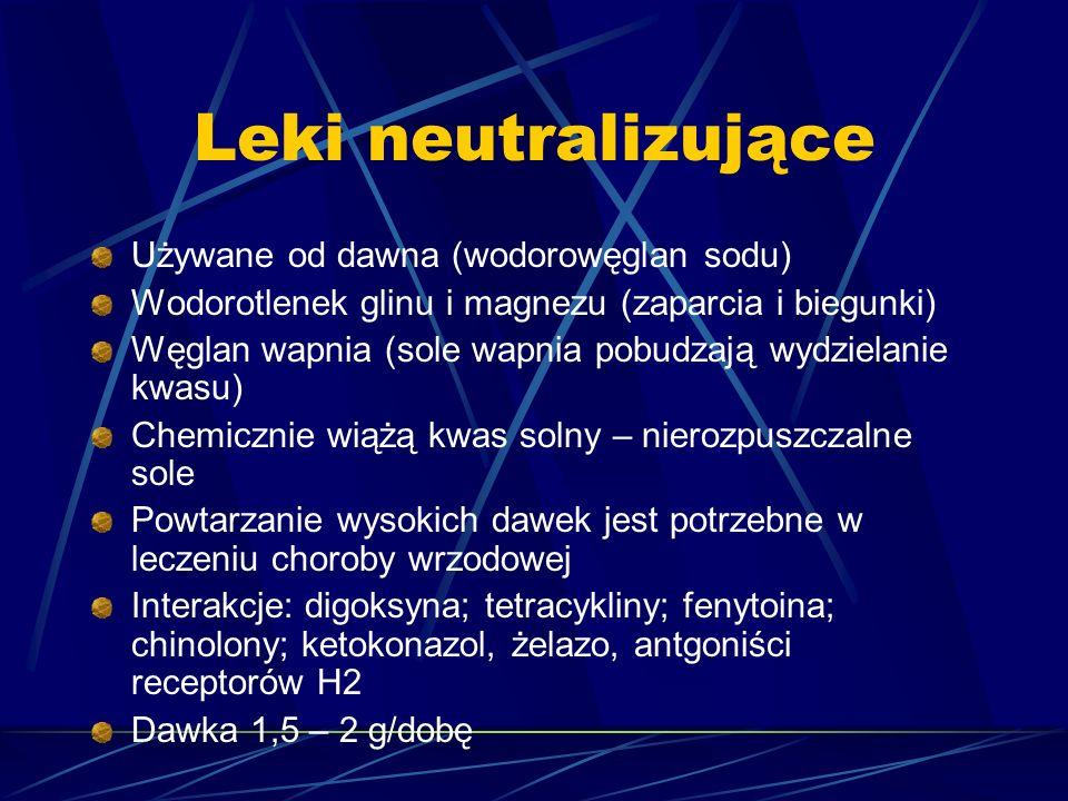 Leki neutralizujące Używane od dawna (wodorowęglan sodu)
