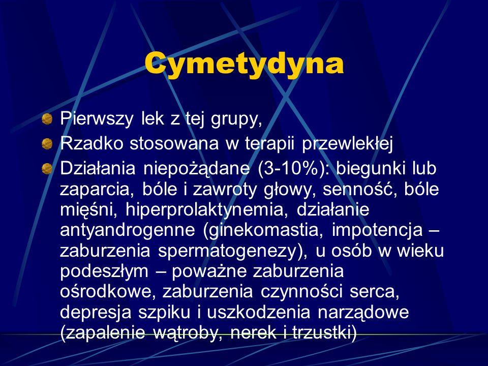 Cymetydyna Pierwszy lek z tej grupy,