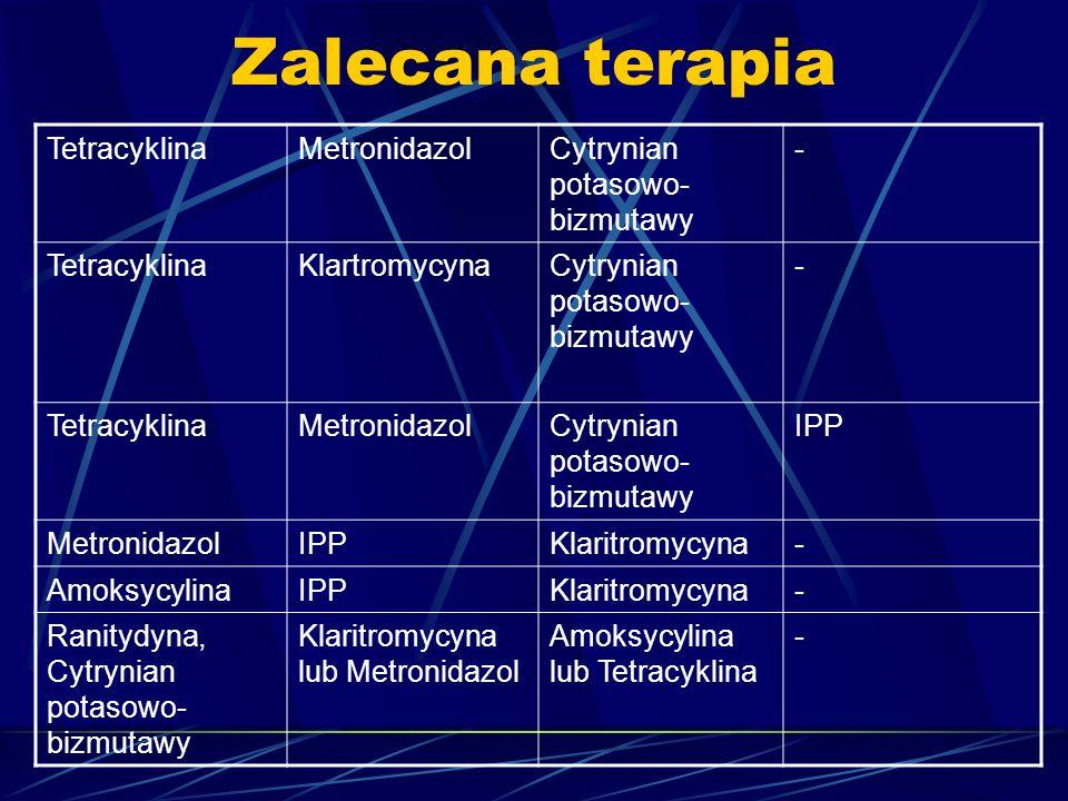 Zalecana terapia Tetracyklina Metronidazol