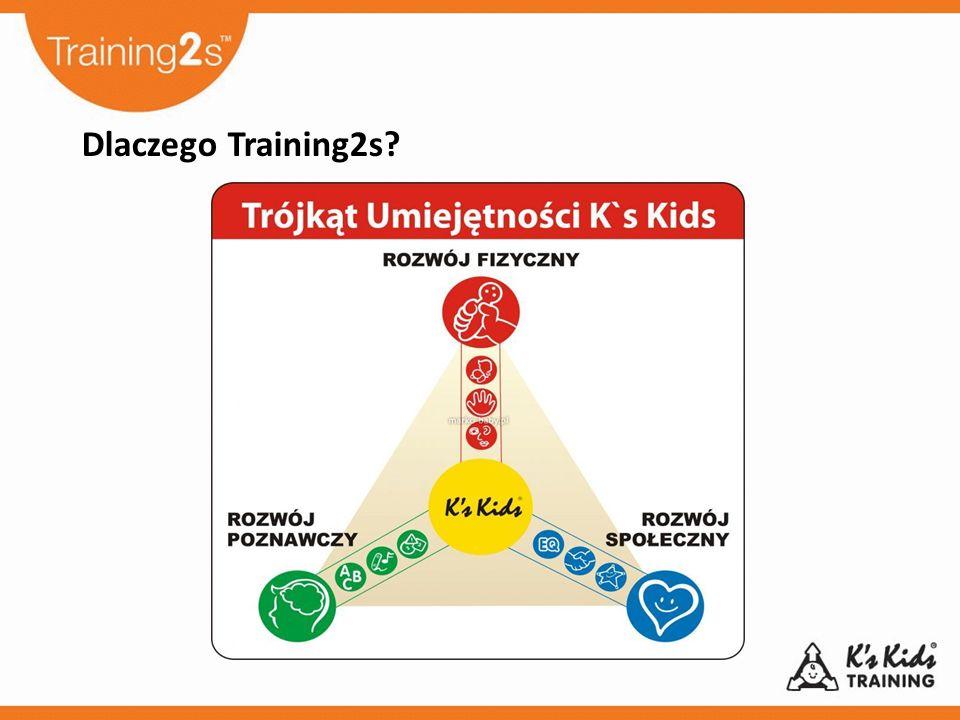 Dlaczego Training2s