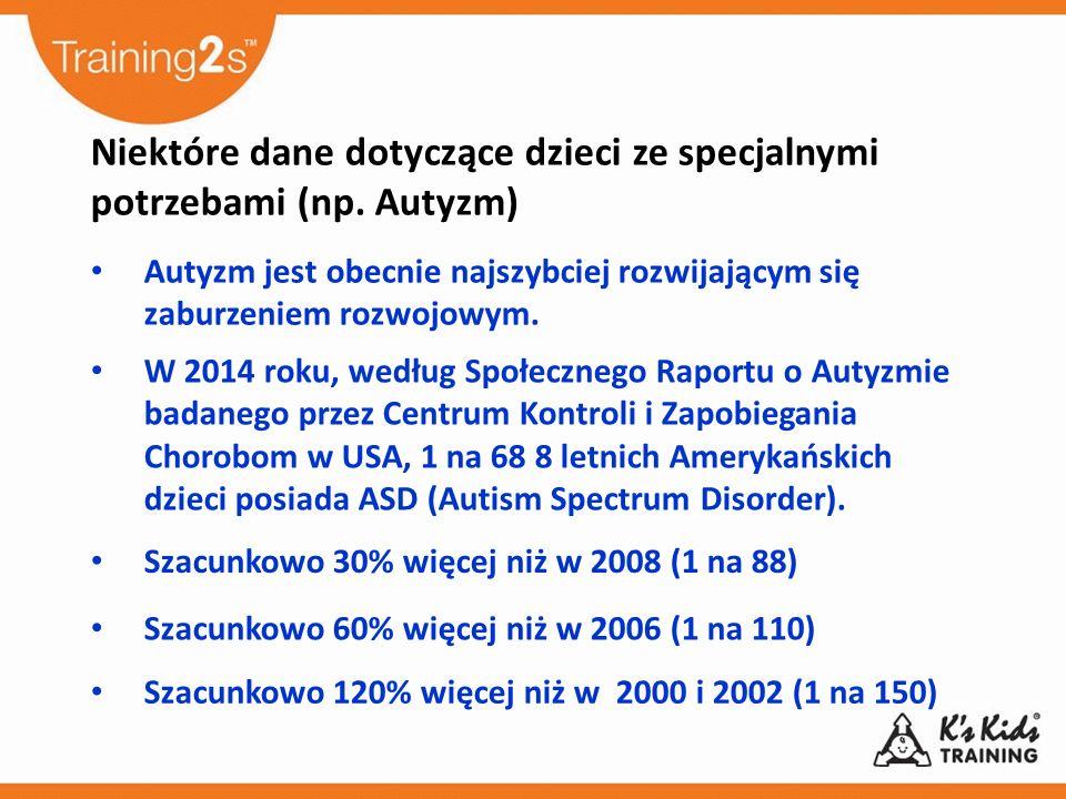 Niektóre dane dotyczące dzieci ze specjalnymi potrzebami (np. Autyzm)