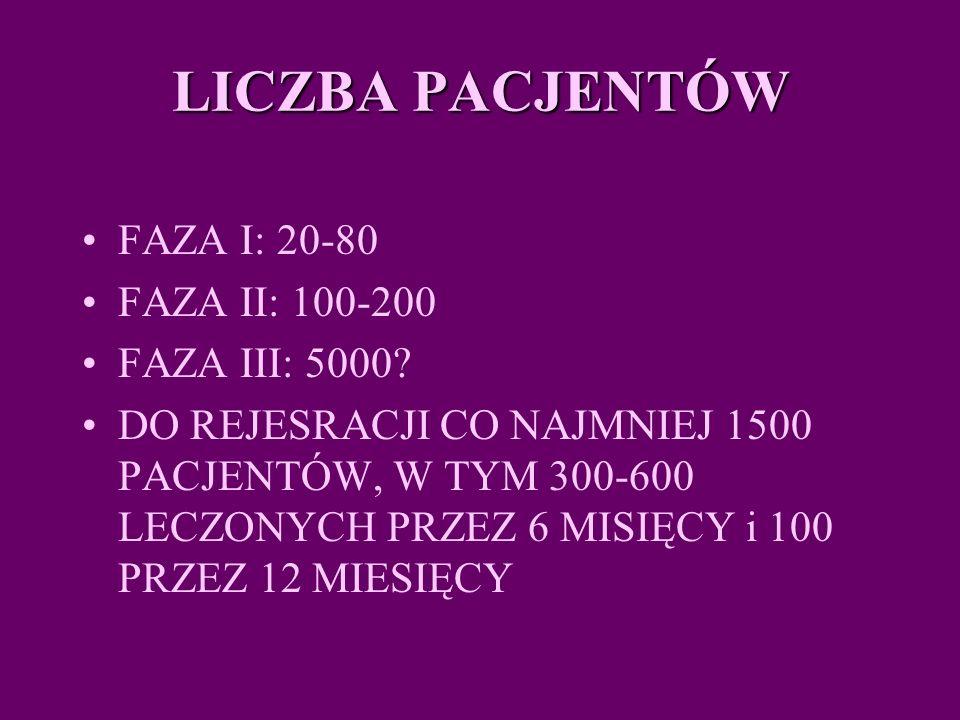 LICZBA PACJENTÓW FAZA I: 20-80 FAZA II: 100-200 FAZA III: 5000