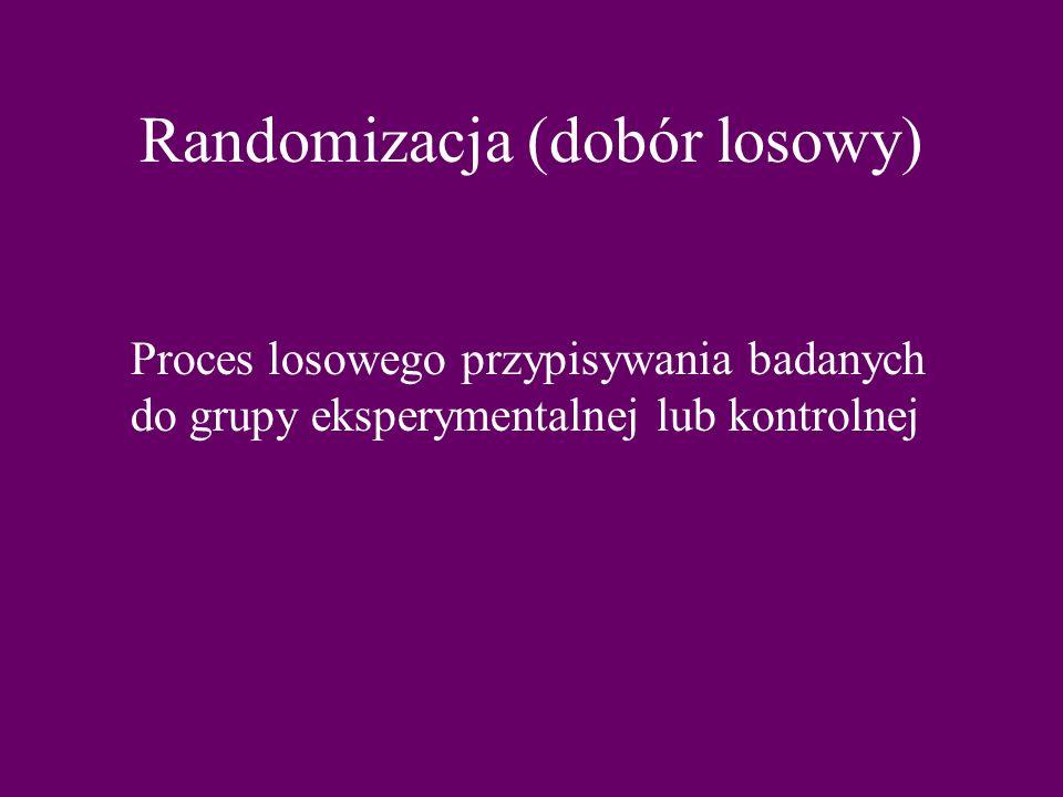 Randomizacja (dobór losowy)