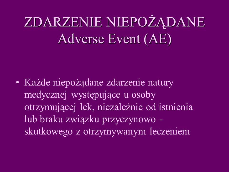 ZDARZENIE NIEPOŻĄDANE Adverse Event (AE)
