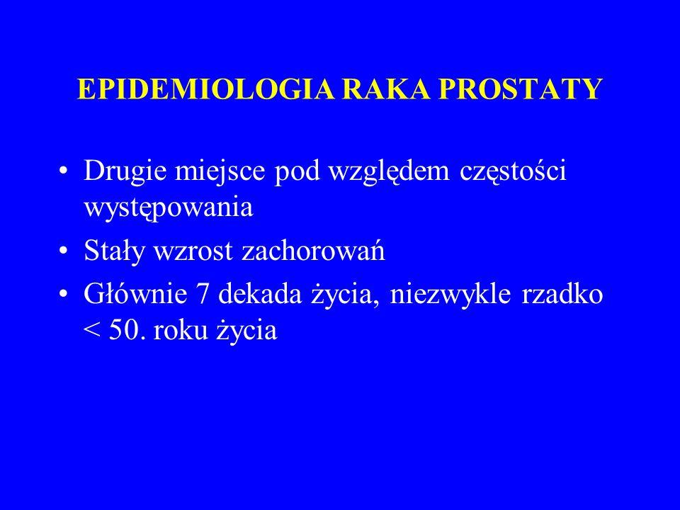 EPIDEMIOLOGIA RAKA PROSTATY