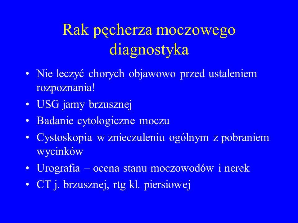 Rak pęcherza moczowego diagnostyka