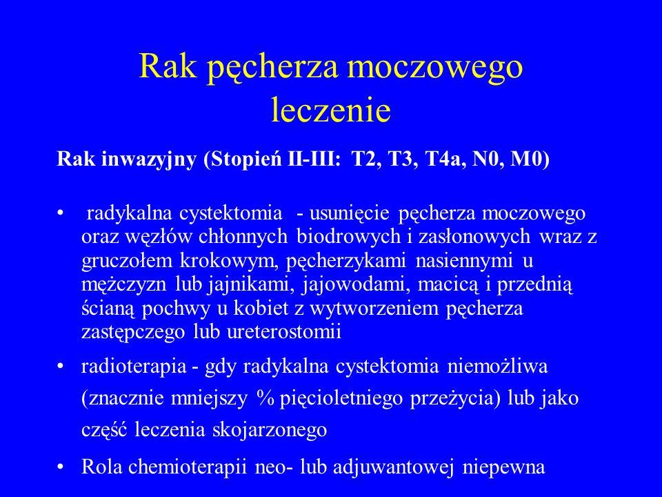 Rak pęcherza moczowego leczenie