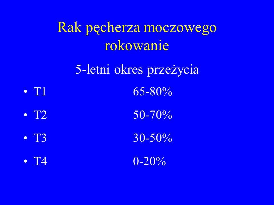 Rak pęcherza moczowego rokowanie