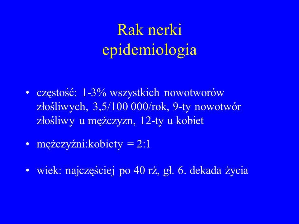 Rak nerki epidemiologia